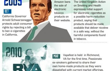 brief-history-of-e-cigarette-final