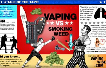 vaping-vs-smoking-weed-infographic-1