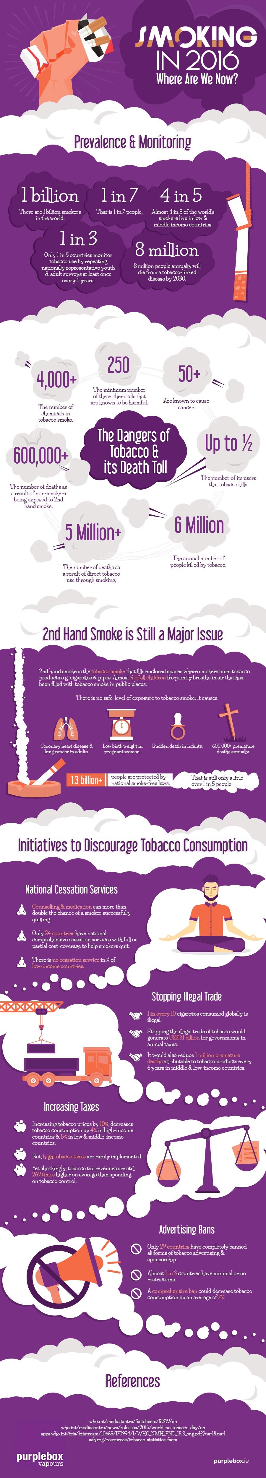 smoking in 2016